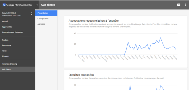 Aperçu de l'interface Avis Clients sur Google Merchant Center