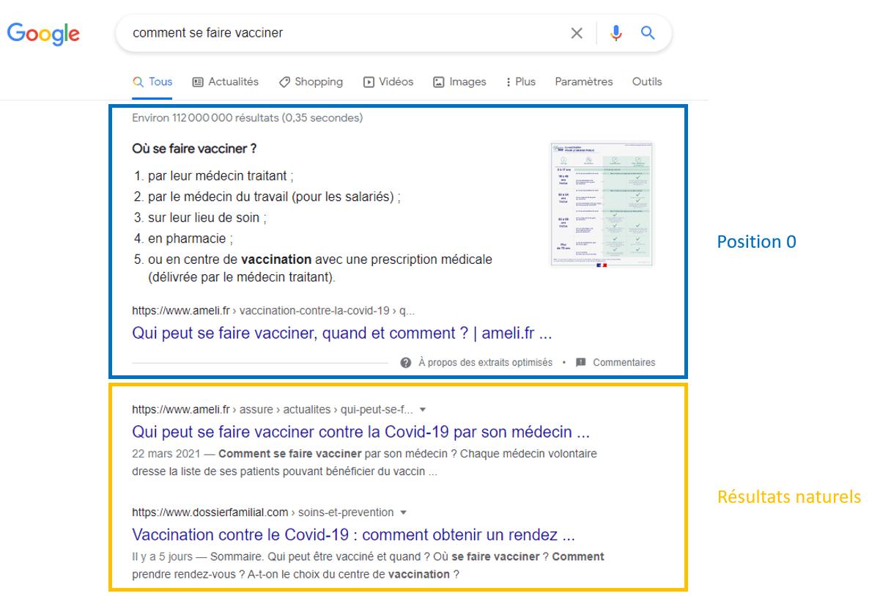 page résultats google position 0 et résultats naturels